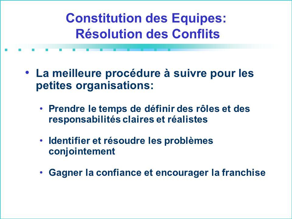 Constitution des Equipes: Résolution des Conflits La meilleure procédure à suivre pour les petites organisations: Prendre le temps de définir des rôle