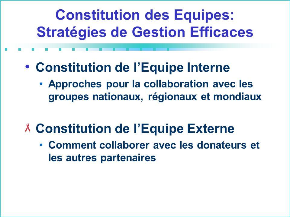 Constitution des Equipes: Stratégies de Gestion Efficaces Constitution de lEquipe Interne Approches pour la collaboration avec les groupes nationaux,