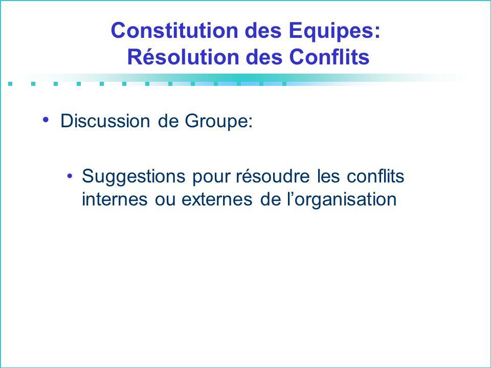 Constitution des Equipes: Résolution des Conflits Discussion de Groupe: Suggestions pour résoudre les conflits internes ou externes de lorganisation