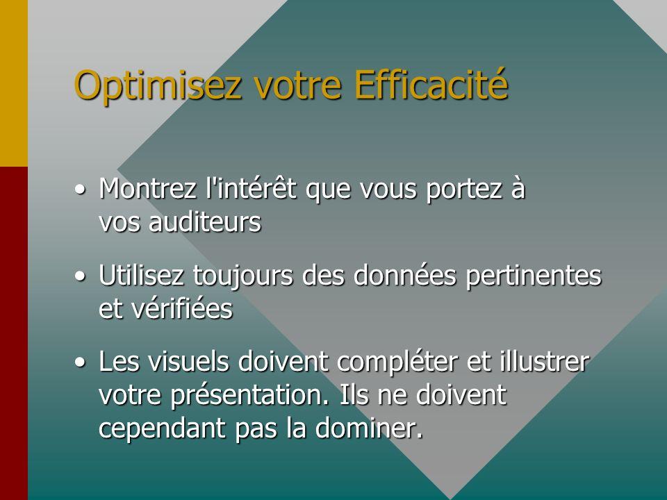 Optimisez votre Efficacité Montrez l'intérêt que vous portez à vos auditeursMontrez l'intérêt que vous portez à vos auditeurs Utilisez toujours des do