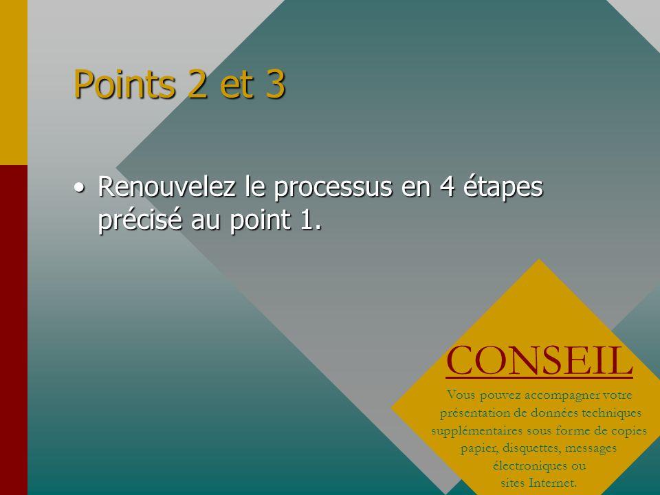 Points 2 et 3 Renouvelez le processus en 4 étapes précisé au point 1.Renouvelez le processus en 4 étapes précisé au point 1. CONSEIL Vous pouvez accom