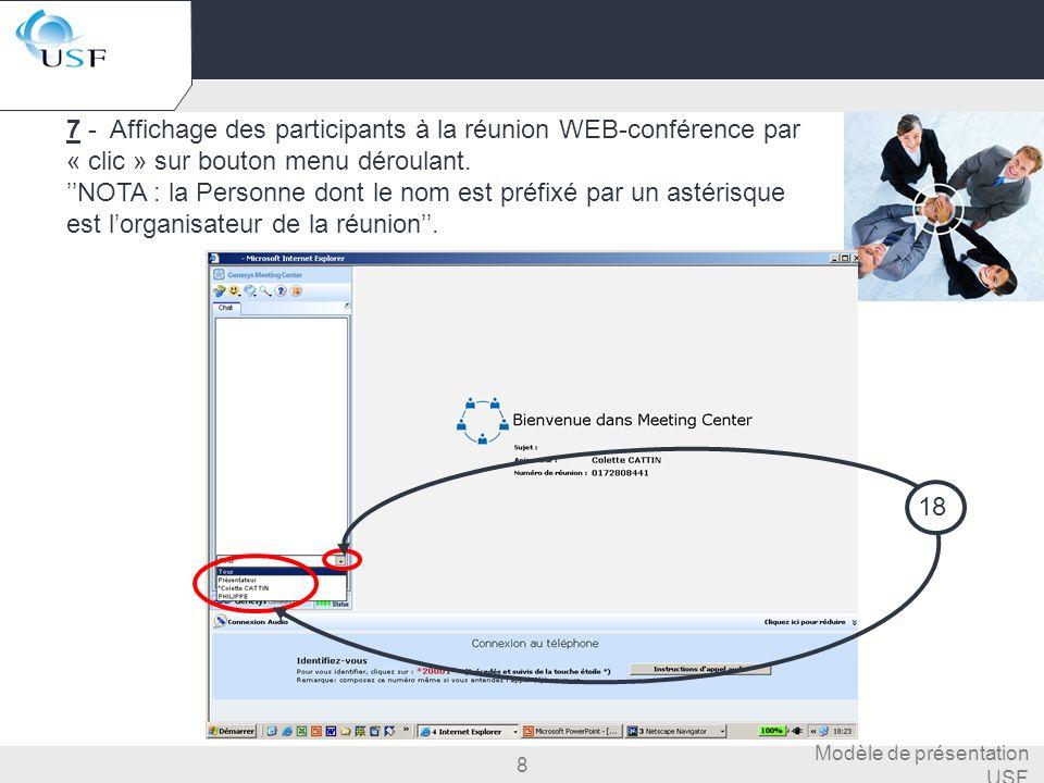 8 Modèle de présentation USF 7 - Affichage des participants à la réunion WEB-conférence par « clic » sur bouton menu déroulant. NOTA : la Personne don