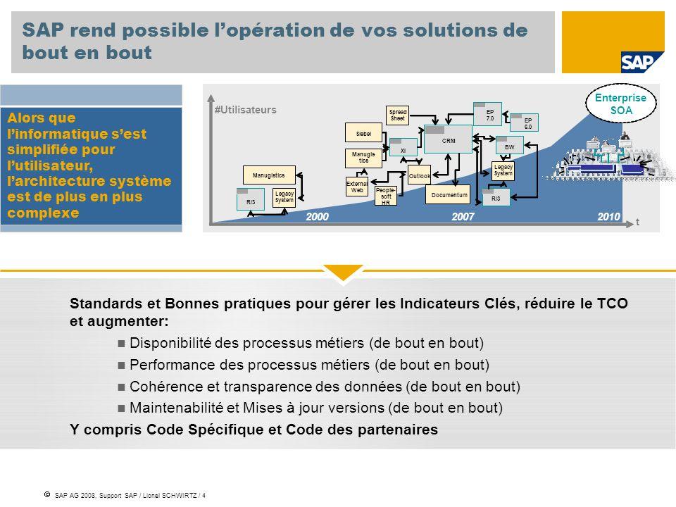 SAP AG 2008, Support SAP / Lionel SCHWIRTZ / 4 SAP rend possible lopération de vos solutions de bout en bout Standards et Bonnes pratiques pour gérer