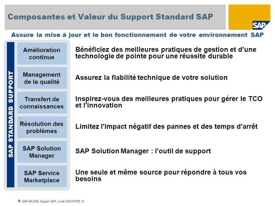 SAP AG 2008, Support SAP / Lionel SCHWIRTZ / 6 Composantes et Valeur du Support Standard SAP Assure la mise à jour et le bon fonctionnement de votre e