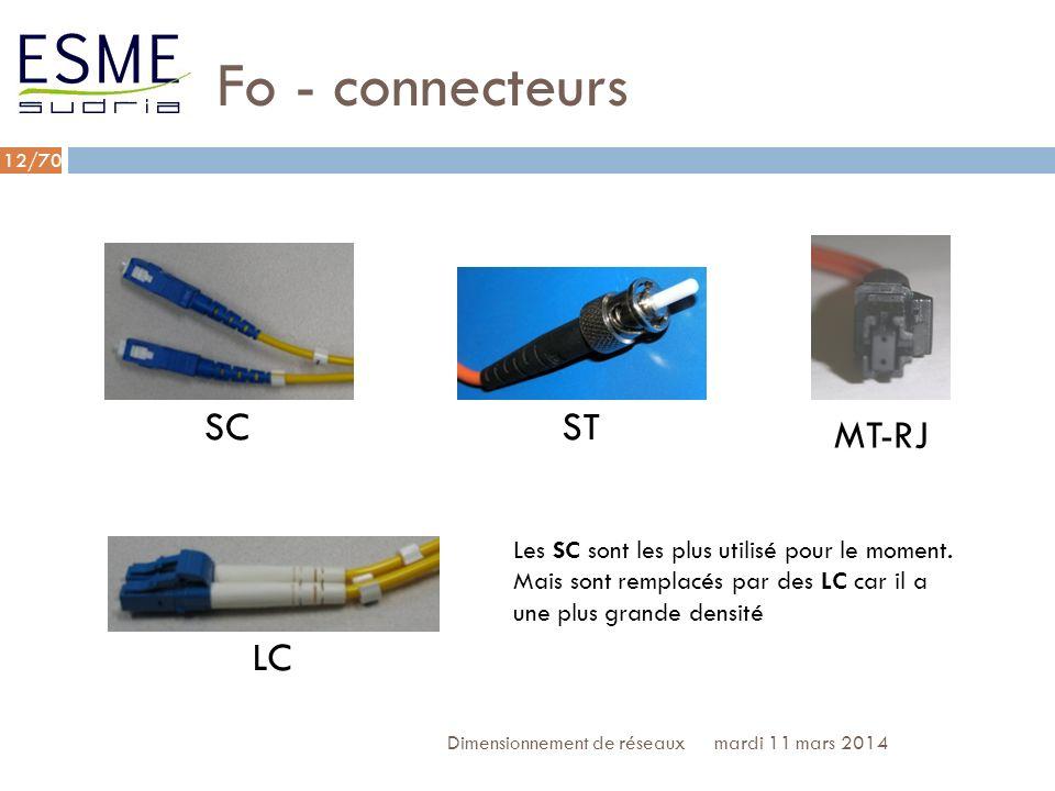 /70 Fo - prix des câbles mardi 11 mars 2014Dimensionnement de réseaux 13