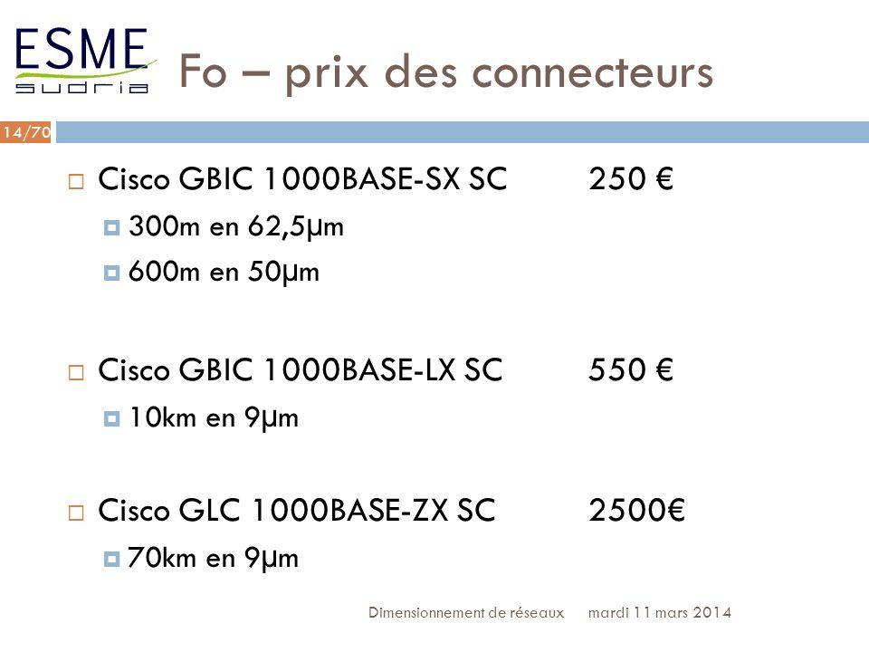 /70 Lan - Niveau 1 mardi 11 mars 2014Dimensionnement de réseaux 15 Quels débits .