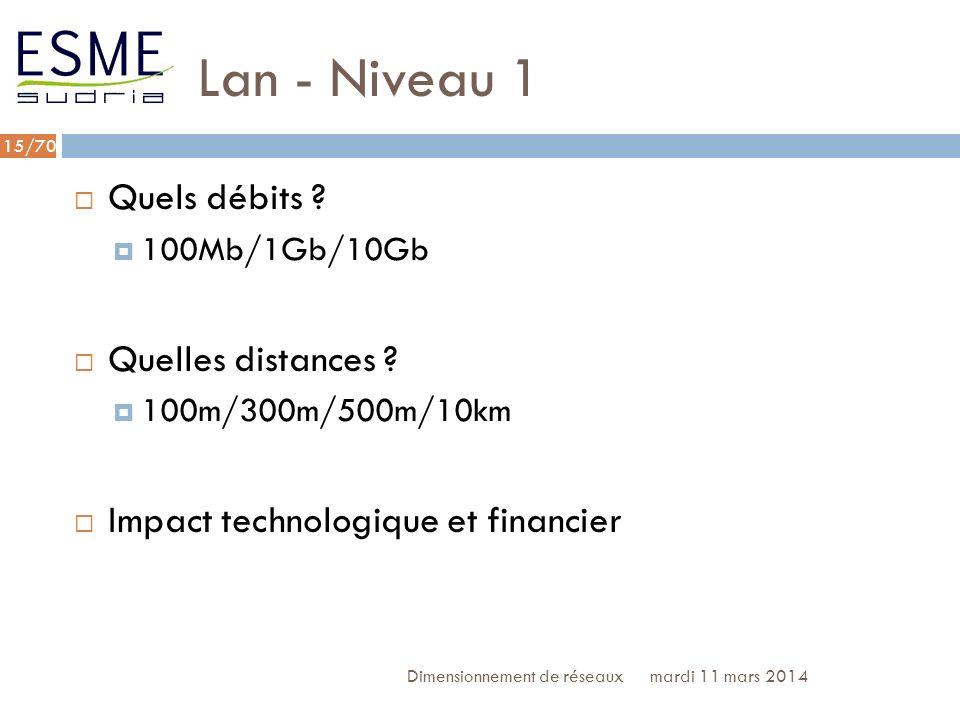 /70 Niveau 1 : Topologie mardi 11 mars 2014Dimensionnement de réseaux 16 Quels besoins .