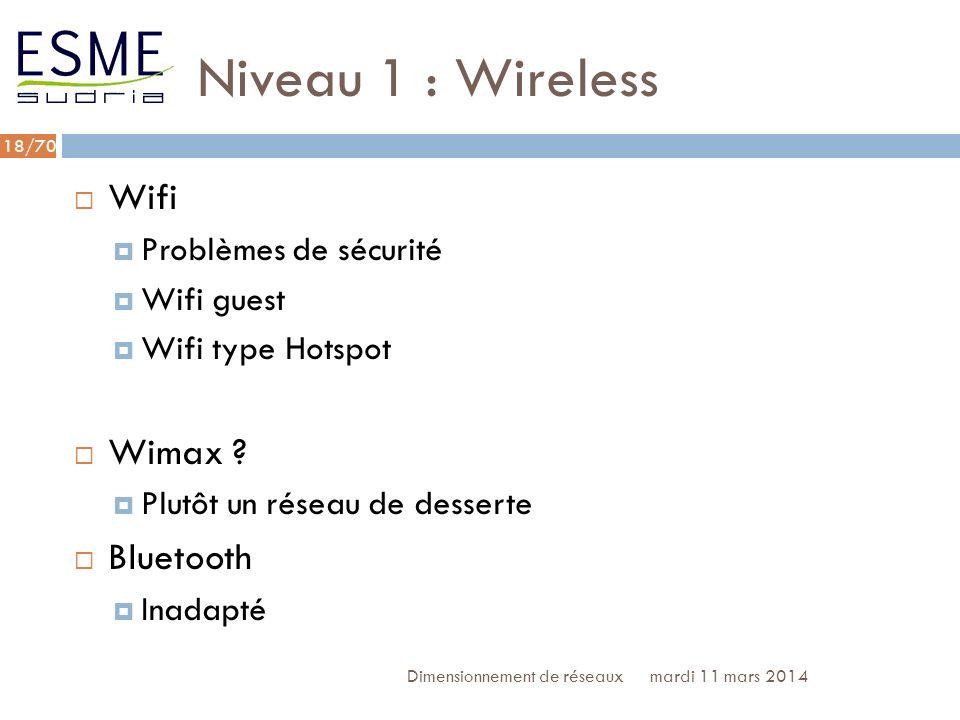 /70 Niveau 1 : Hub mardi 11 mars 2014Dimensionnement de réseaux 19 Pas dintelligence Obsolète, à la rigueur pour dépanner Utilisé parfois pour debugger