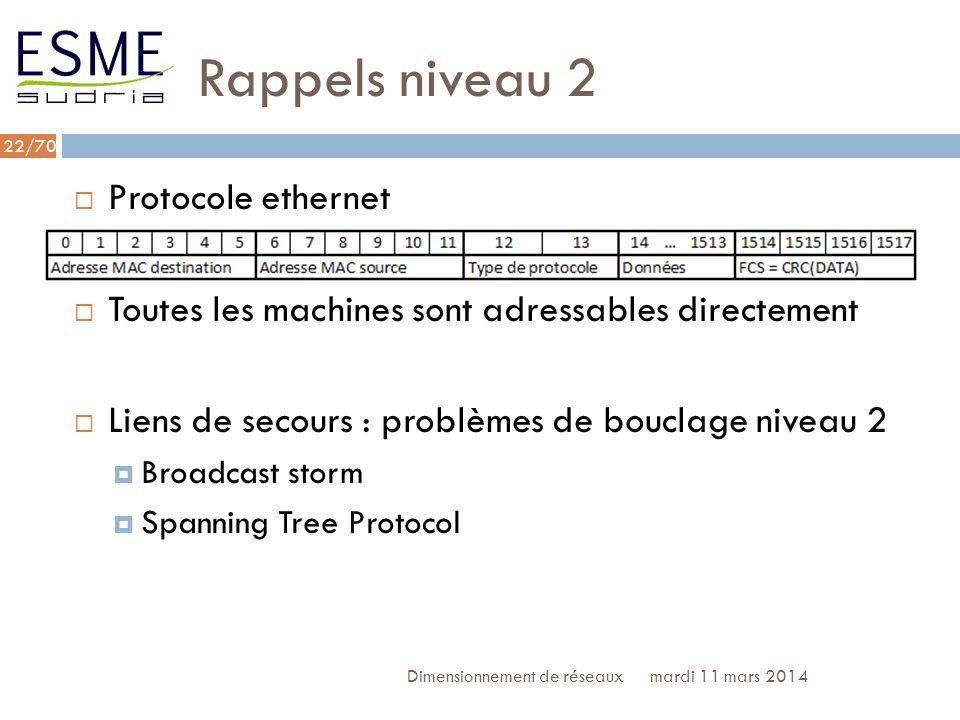 /70 Rappels Spanning Tree mardi 11 mars 2014Dimensionnement de réseaux 23