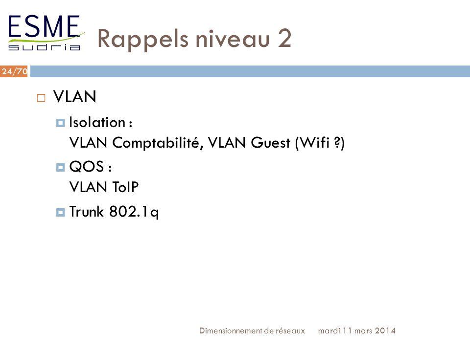 Lan - Niveau 3 - Network mardi 11 mars 2014Dimensionnement de réseaux