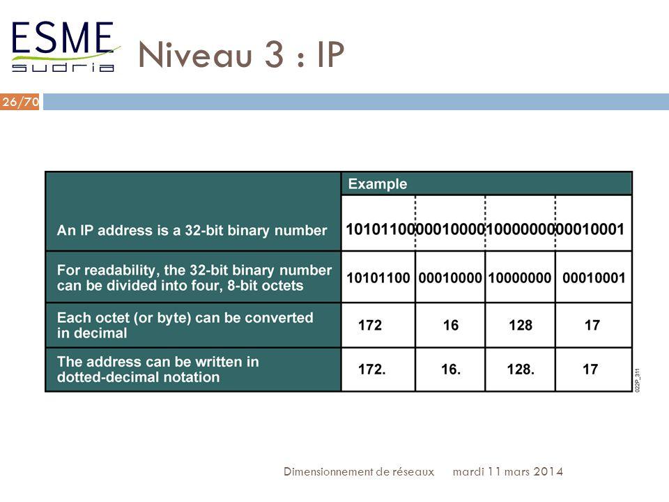 /70 Niveau 3 : IP mardi 11 mars 2014Dimensionnement de réseaux 27