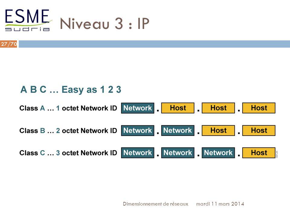 /70 Niveau 3 : IP mardi 11 mars 2014Dimensionnement de réseaux 28