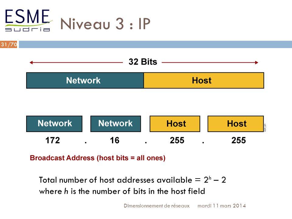 /70 Niveau 3 : IP mardi 11 mars 2014Dimensionnement de réseaux 32