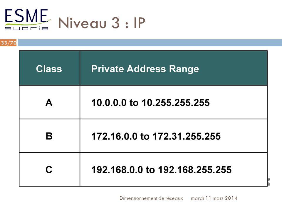 /70 Niveau 3 : IP mardi 11 mars 2014Dimensionnement de réseaux 34