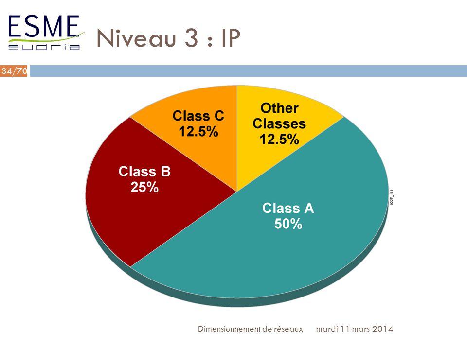 /70 Niveau 3 : IP mardi 11 mars 2014Dimensionnement de réseaux 35