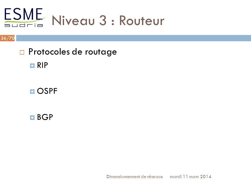 /70 Niveau 3 : backups mardi 11 mars 2014Dimensionnement de réseaux 37 Protocoles de routage, convergence VRRP (HSRP) : Gateway failover