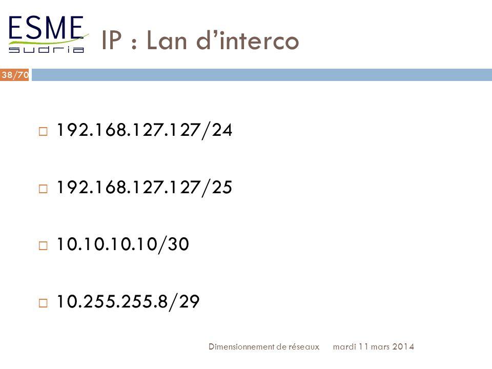 Lan - Niveau 4 - Transport mardi 11 mars 2014Dimensionnement de réseaux