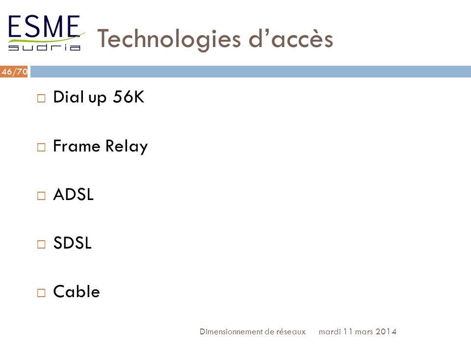/70 Extension du lan mardi 11 mars 2014Dimensionnement de réseaux But : étendre un lan de niveau 2 ou 3 Technologies VPN Ipsec SSL MPLS