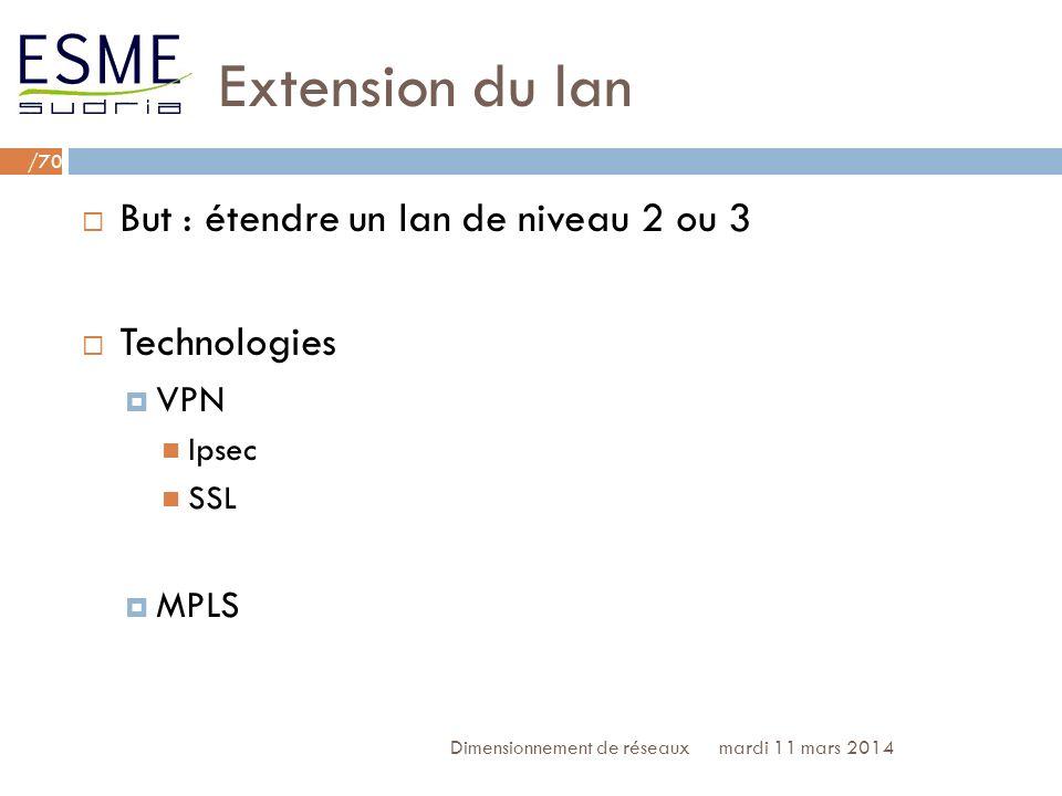 /70 VPN mardi 11 mars 2014Dimensionnement de réseaux 48 Faible coût Point à point ou en étoile uniquement Pas de QOS