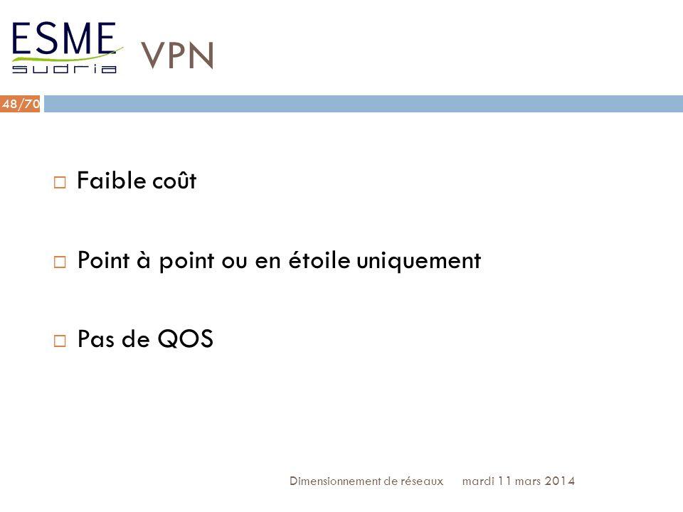 /70 MPLS mardi 11 mars 2014Dimensionnement de réseaux 49