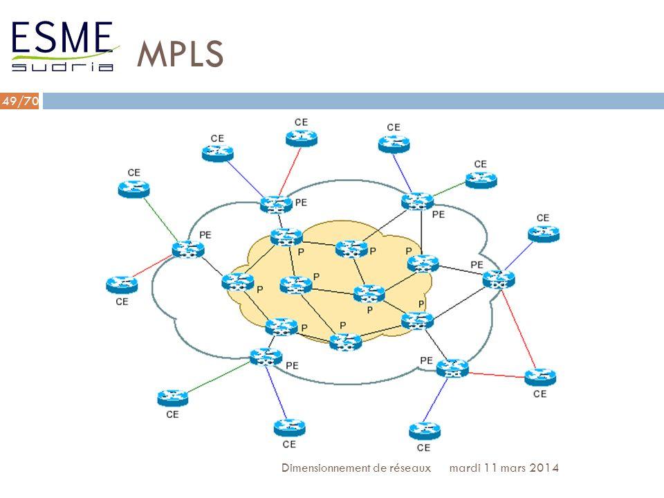 /70 MPLS : fonctionnement mardi 11 mars 2014Dimensionnement de réseaux 50 Label switching Commutation niveau 2 VRF