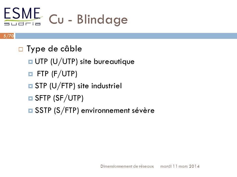 /70 Cu - blindage mardi 11 mars 2014Dimensionnement de réseaux 6