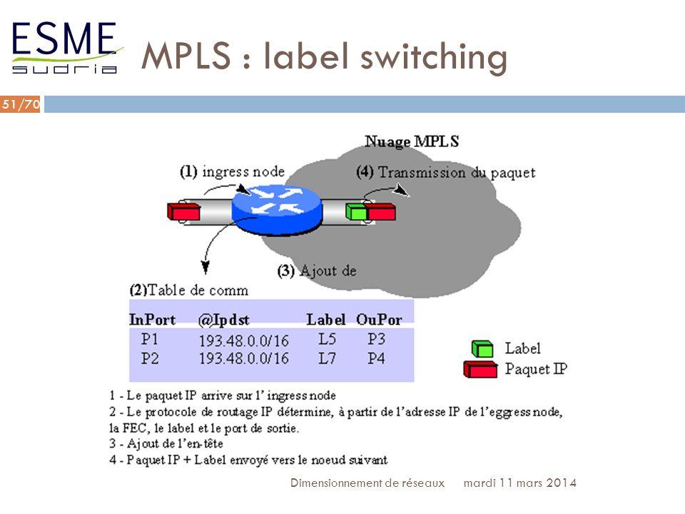 /70 MPLS : label switching mardi 11 mars 2014Dimensionnement de réseaux 52