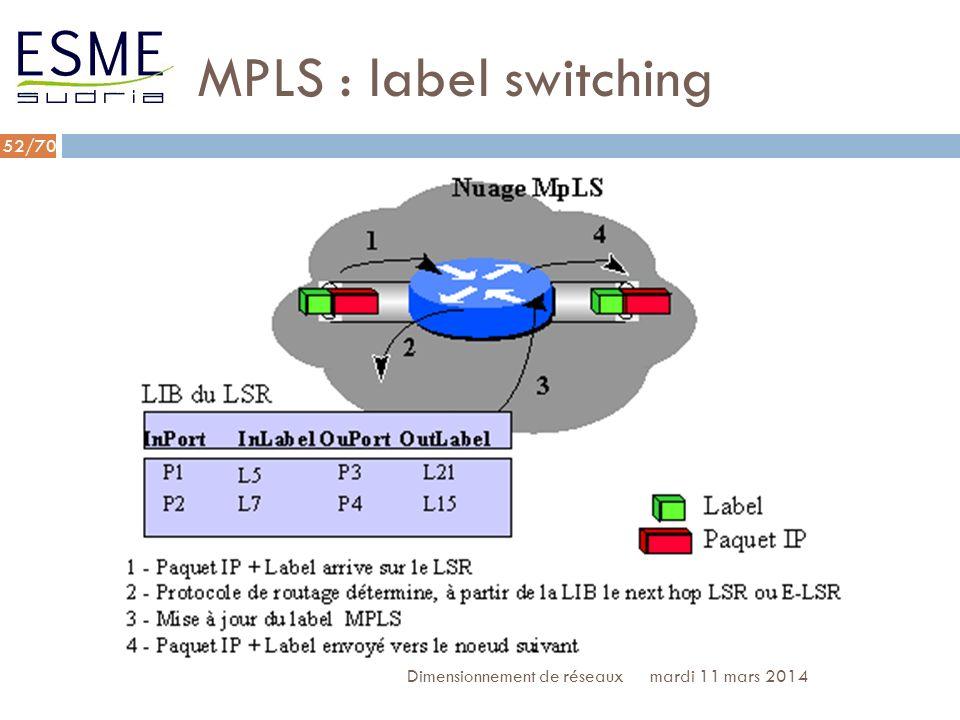 /70 MPLS : label switching mardi 11 mars 2014Dimensionnement de réseaux 53