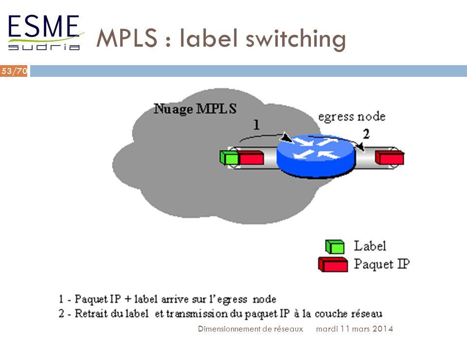 /70 MPLS : avantages mardi 11 mars 2014Dimensionnement de réseaux 54 QOS disponible Réseau décentralisé