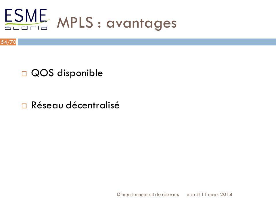 /70 Liaisons vers dautres réseau mardi 11 mars 2014Dimensionnement de réseaux 55 Redondance dadresses ip Adresses ip non-routables NAT / PAT