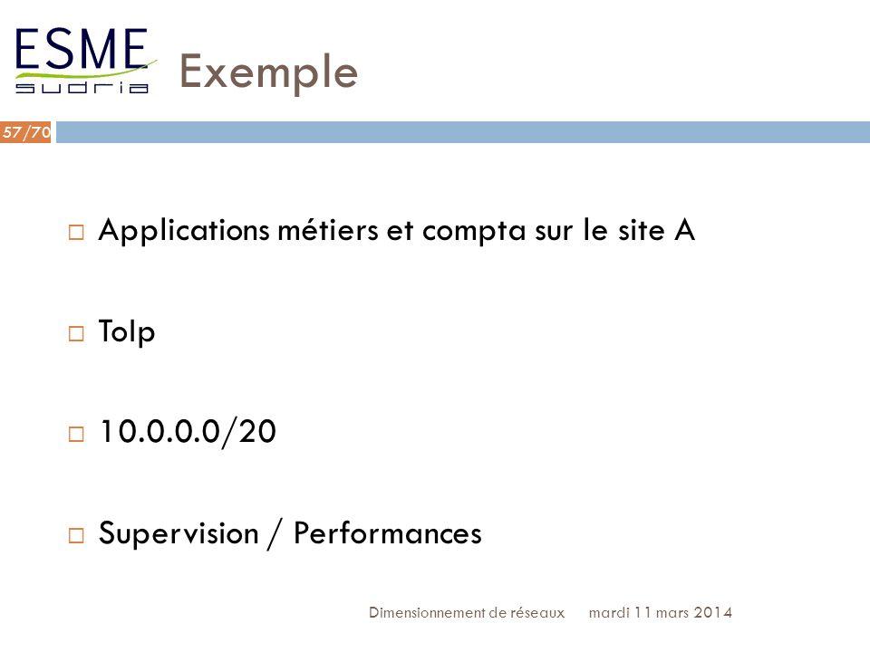 /70 Supervision mardi 11 mars 2014Dimensionnement de réseaux 58