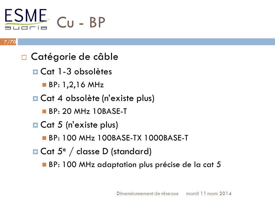 /70 Cu - BP mardi 11 mars 2014Dimensionnement de réseaux 8 Cat 6 / classe E BP: 250MHz Cat 6a / classe Ea (brouillon) BP: 500MHz Cat 7 / classe F (à létude) BP: 600MHz Cat 7a / classe Fa (à létude) BP: 1Ghz
