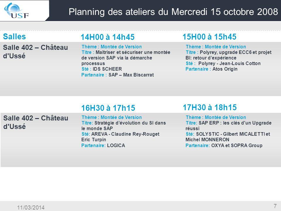 11/03/2014 7 Planning des ateliers du Mercredi 15 octobre 2008 Salles 14H00 à 14h45 15H00 à 15h45 Salle 402 – Château d'Ussé OG & Conduite du Changeme