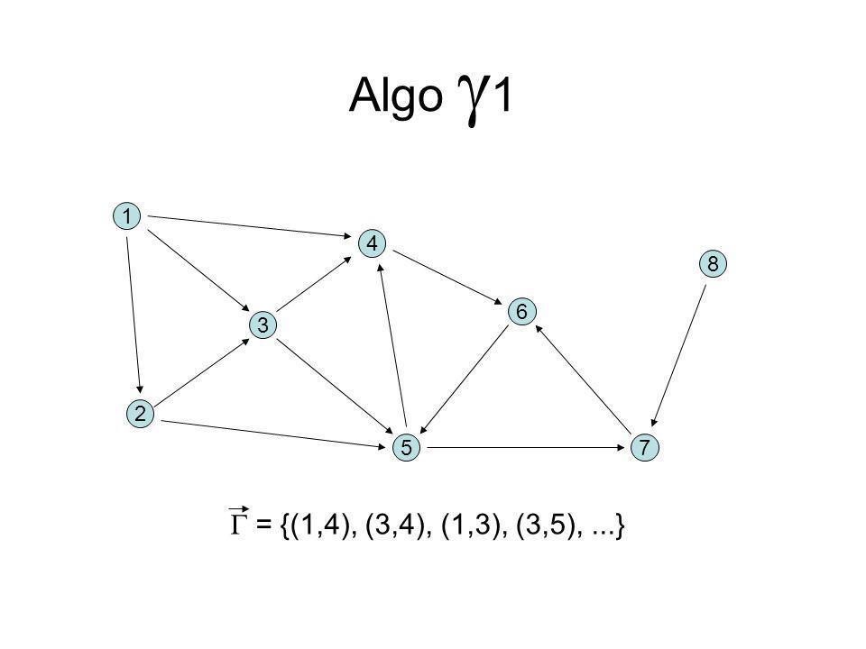 Algo 1 1 3 4 5 2 6 7 8 = {(1,4), (3,4), (1,3), (3,5),...}
