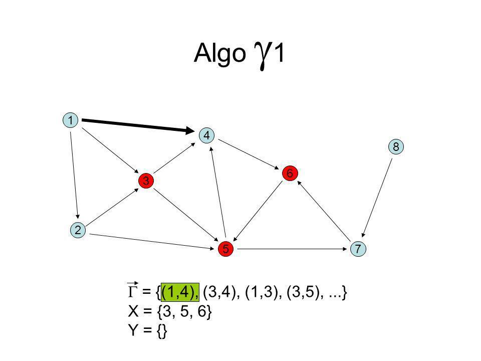 Algo 1 1 3 4 5 2 6 7 8 = {(1,4), (3,4), (1,3), (3,5),...} X = {3, 5, 6} Y = {}