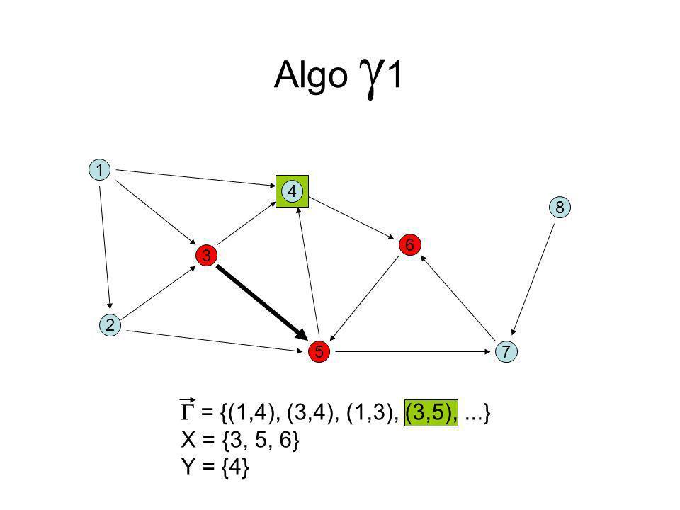 Algo 1 1 3 4 5 2 6 7 8 = {(1,4), (3,4), (1,3), (3,5),...} X = {3, 5, 6} Y = {4}