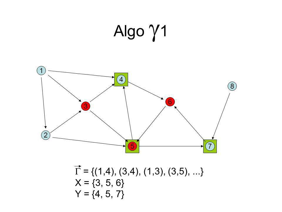 Algo 1 1 3 4 5 2 6 7 8 = {(1,4), (3,4), (1,3), (3,5),...} X = {3, 5, 6} Y = {4, 5, 7}