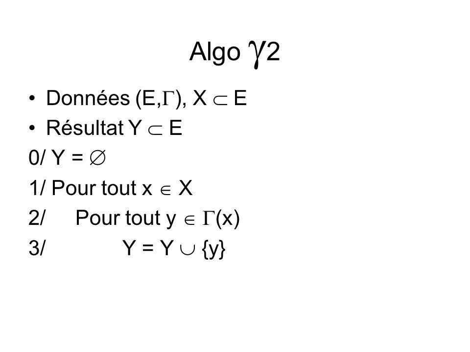 Algo 2 Données (E, ), X E Résultat Y E 0/ Y = 1/ Pour tout x X 2/Pour tout y (x) 3/Y = Y {y}