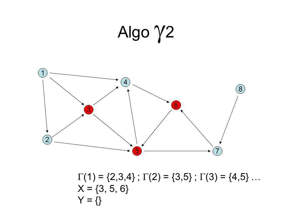 Algo 2 1 3 4 5 2 6 7 8 (1) = {2,3,4} ; (2) = {3,5} ; (3) = {4,5} … X = {3, 5, 6} Y = {}