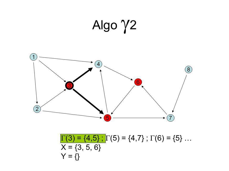 Algo 2 1 3 4 5 2 6 7 8 (3) = {4,5} ; (5) = {4,7} ; (6) = {5} … X = {3, 5, 6} Y = {}