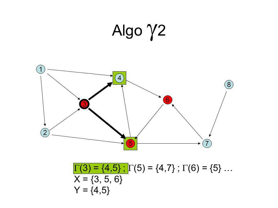 Algo 2 1 3 4 5 2 6 7 8 (3) = {4,5} ; (5) = {4,7} ; (6) = {5} … X = {3, 5, 6} Y = {4,5}