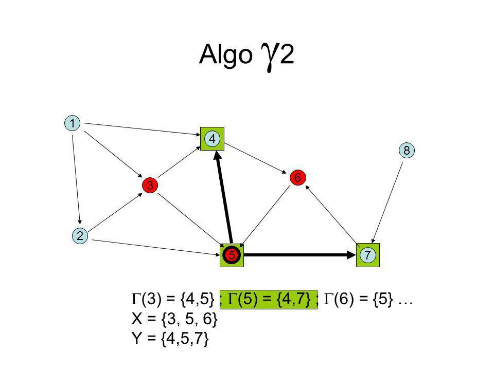 Algo 2 1 3 4 5 2 6 7 8 (3) = {4,5} ; (5) = {4,7} ; (6) = {5} … X = {3, 5, 6} Y = {4,5,7}
