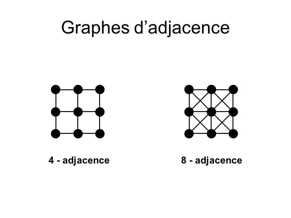 Graphes dadjacence 4 - adjacence8 - adjacence