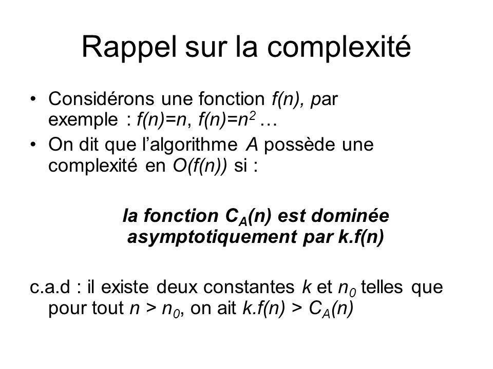 Rappel sur la complexité Considérons une fonction f(n), par exemple : f(n)=n, f(n)=n 2 … On dit que lalgorithme A possède une complexité en O(f(n)) si : la fonction C A (n) est dominée asymptotiquement par k.f(n) c.a.d : il existe deux constantes k et n 0 telles que pour tout n > n 0, on ait k.f(n) > C A (n)