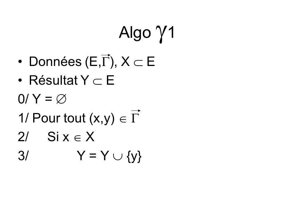 Algo 1 Données (E, ), X E Résultat Y E 0/ Y = 1/ Pour tout (x,y) 2/Si x X 3/Y = Y {y}