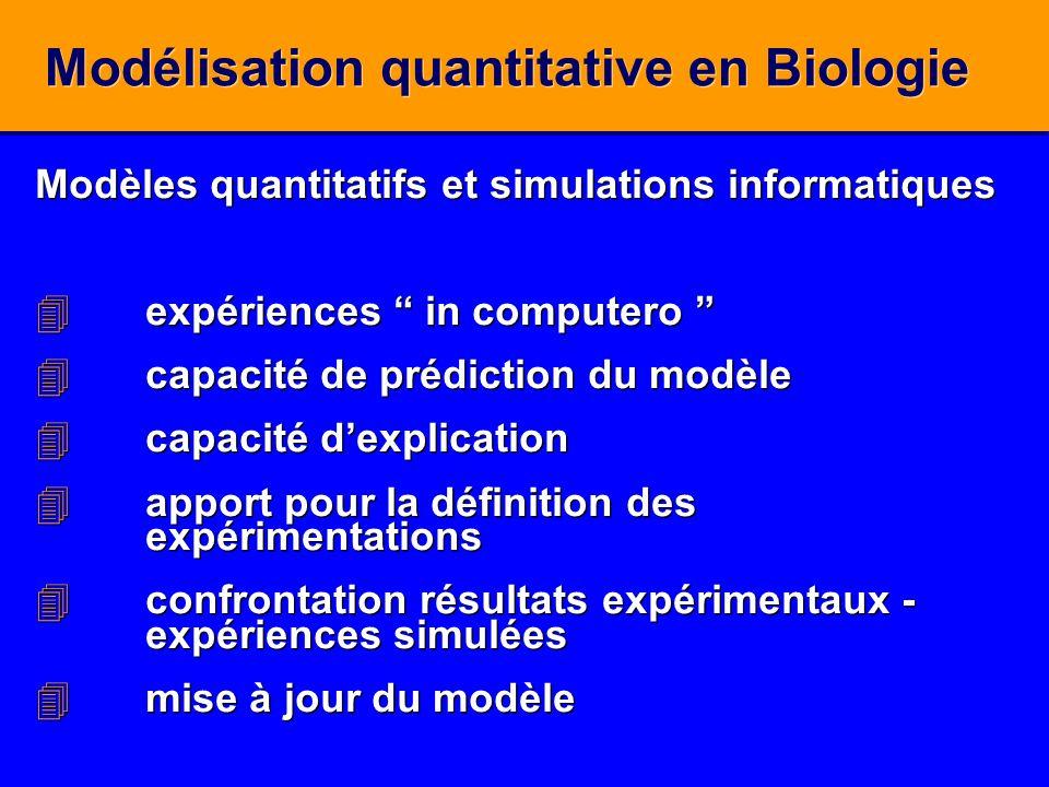 Modélisation quantitative en Biologie Modèles quantitatifs et simulations informatiques 4expériences in computero 4capacité de prédiction du modèle 4c