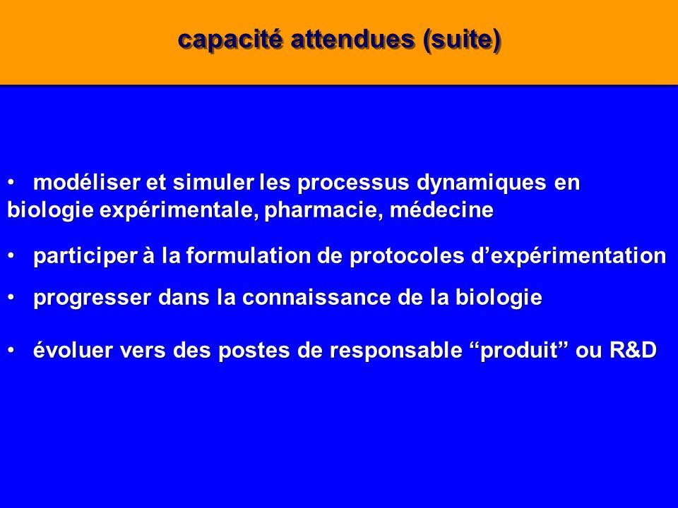 capacité attendues (suite) modéliser et simuler les processus dynamiques en biologie expérimentale, pharmacie, médecine participer à la formulation de