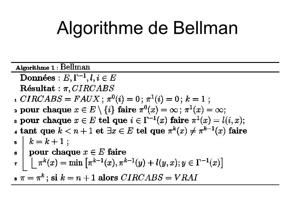 Algorithme de Bellman
