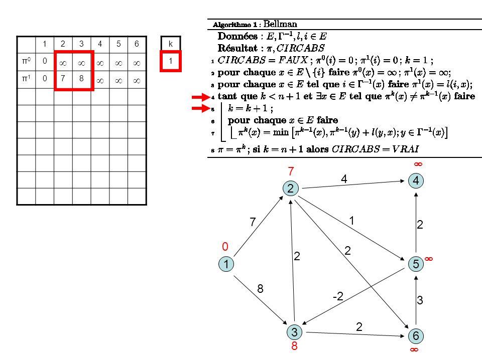 3 1 2 5 8 1 7 2 6 4 4 2 -2 2 3 2 123456 π0π0 0 π1π1 078 k 1 0 7 8