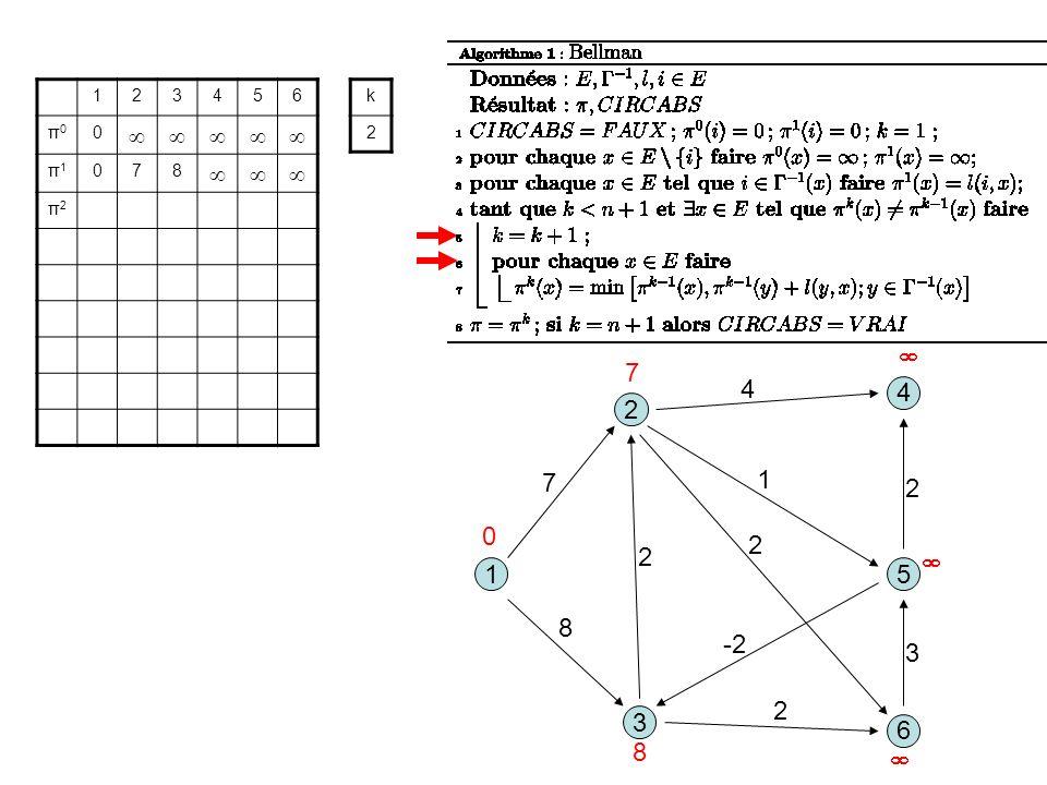 3 1 2 5 8 1 7 2 6 4 4 2 -2 2 3 2 123456 π0π0 0 π1π1 078 π2π2 k 2 0 7 8